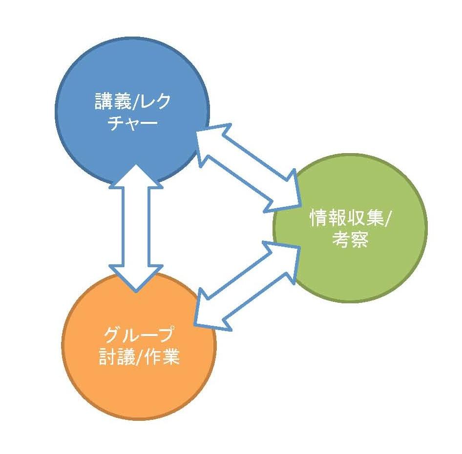 chart20120910