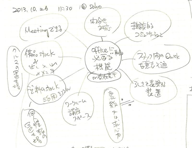 考察図20131026